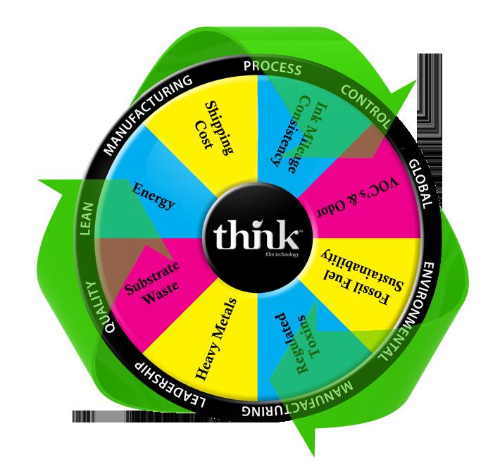 Think-Logob